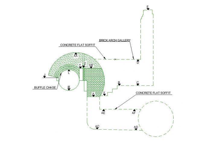 Diagram of underground